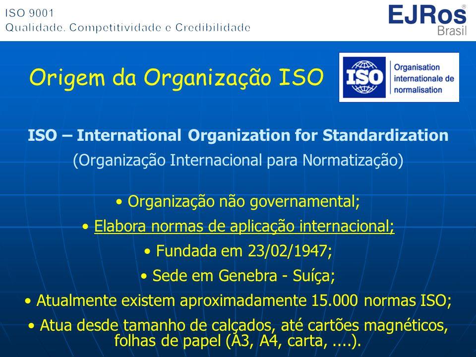 ISO – International Organization for Standardization