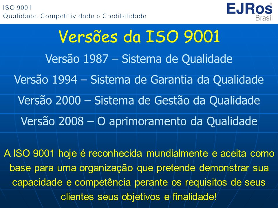 Versões da ISO 9001 Versão 1987 – Sistema de Qualidade