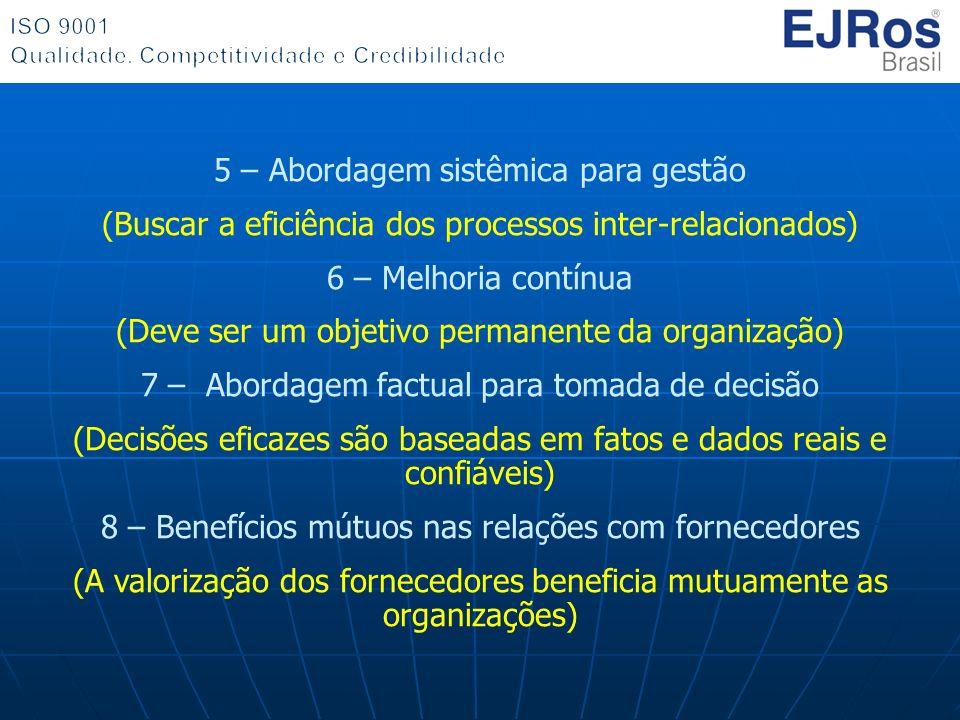 5 – Abordagem sistêmica para gestão