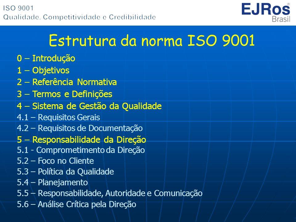 Estrutura da norma ISO 9001 0 – Introdução 1 – Objetivos