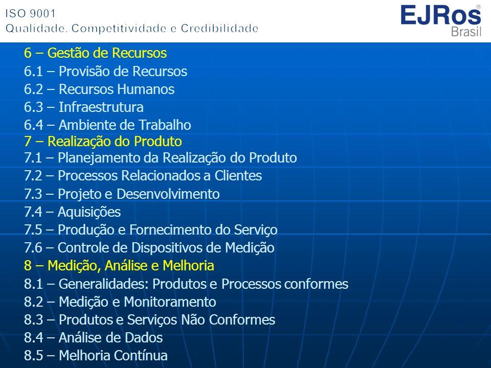 6 – Gestão de Recursos 6.1 – Provisão de Recursos. 6.2 – Recursos Humanos. 6.3 – Infraestrutura. 6.4 – Ambiente de Trabalho.