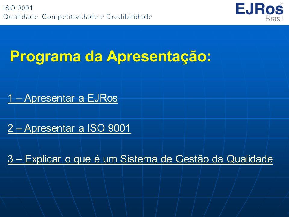 Programa da Apresentação: