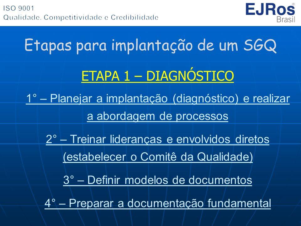 Etapas para implantação de um SGQ