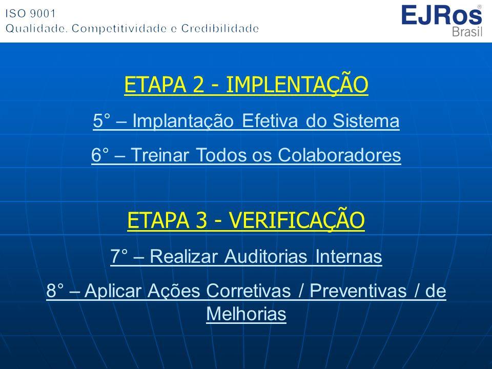 ETAPA 2 - IMPLENTAÇÃO ETAPA 3 - VERIFICAÇÃO
