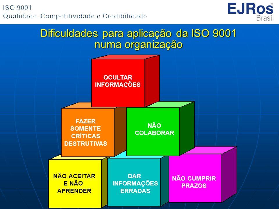 Dificuldades para aplicação da ISO 9001 numa organização