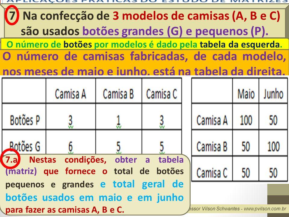 O número de botões por modelos é dado pela tabela da esquerda.