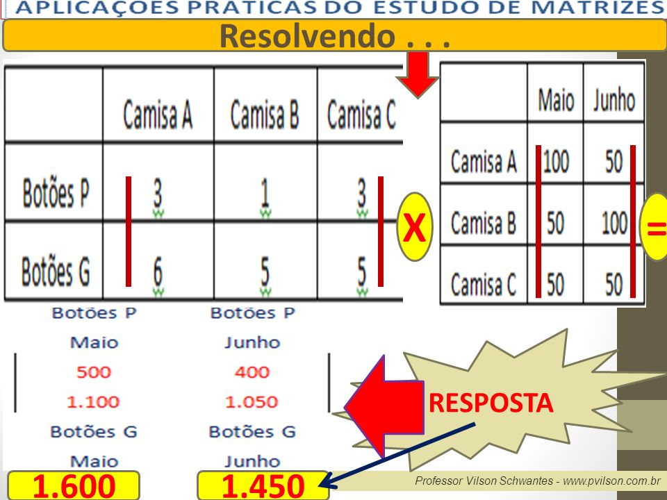 X = Resolvendo . . . 1.600 1.450 RESPOSTA