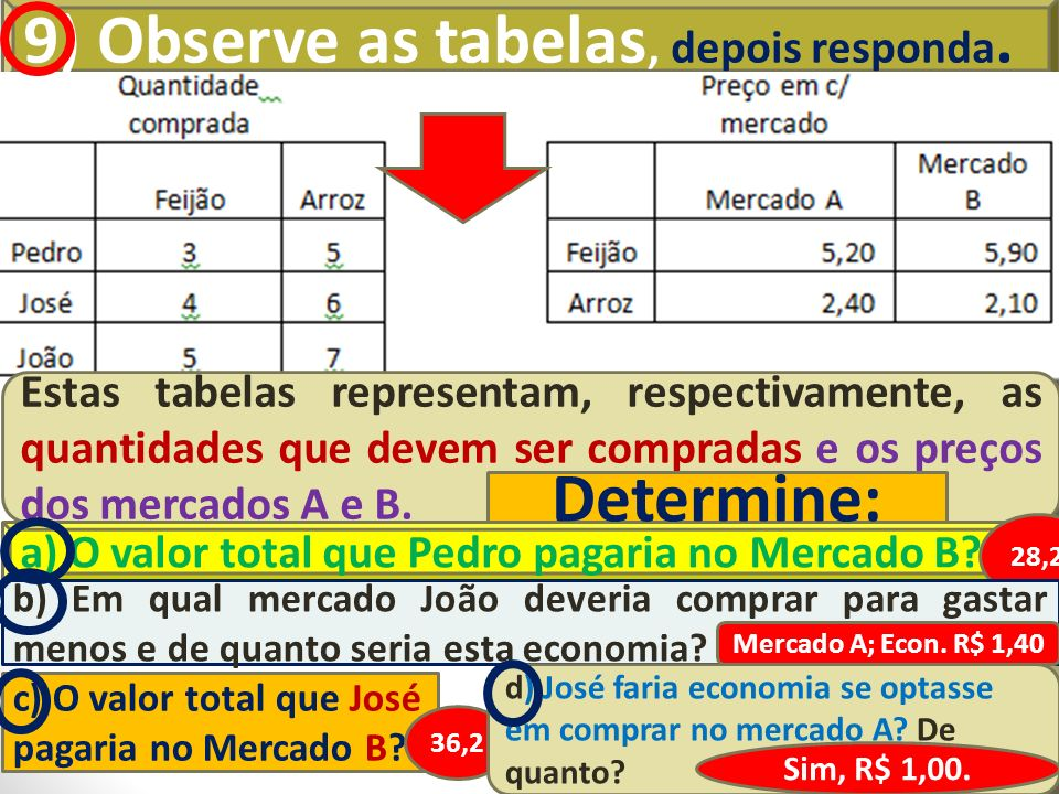 9) Observe as tabelas, depois responda.