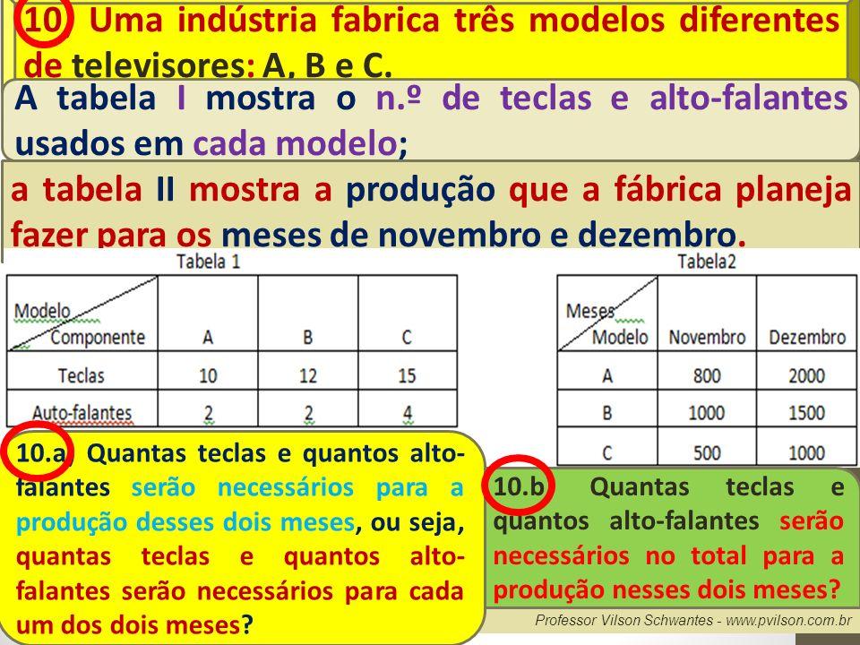 10) Uma indústria fabrica três modelos diferentes de televisores: A, B e C.