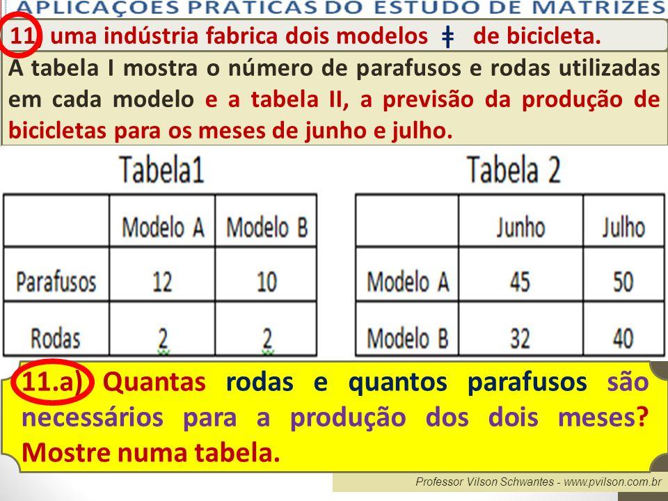 11) uma indústria fabrica dois modelos ǂ de bicicleta.
