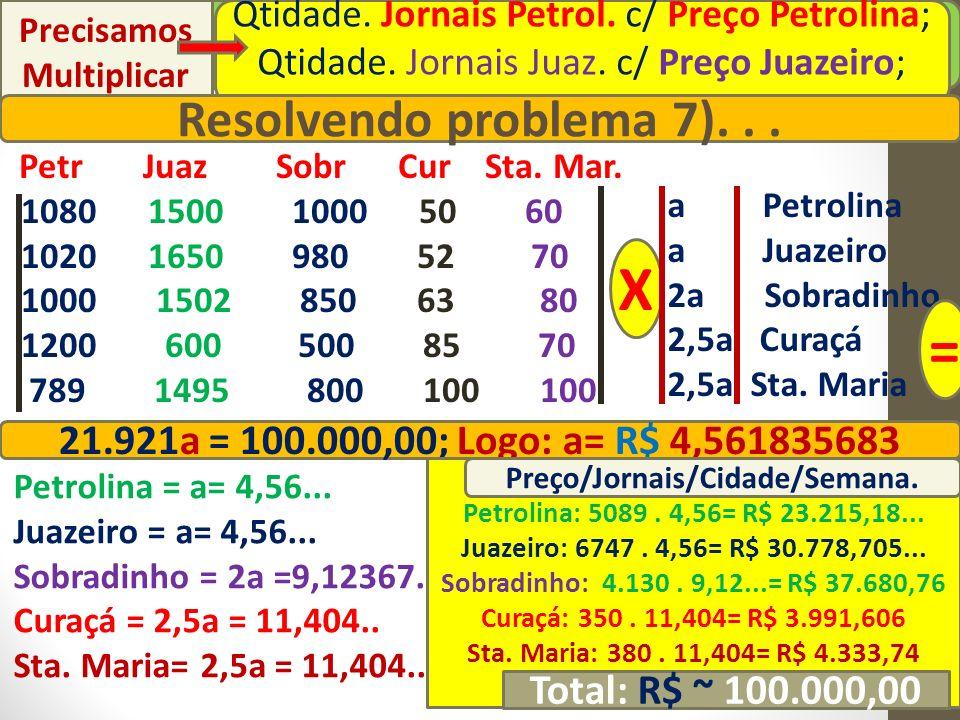 Preço/Jornais/Cidade/Semana.