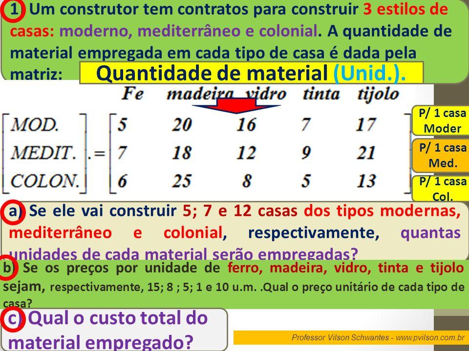 Quantidade de material (Unid.).