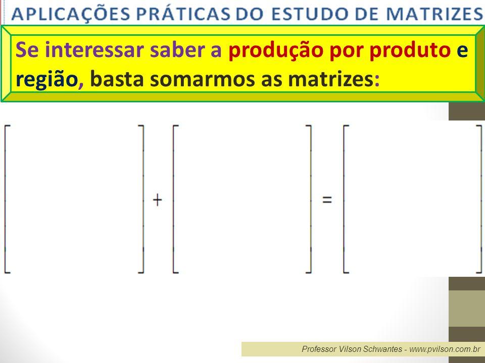 Se interessar saber a produção por produto e região, basta somarmos as matrizes: