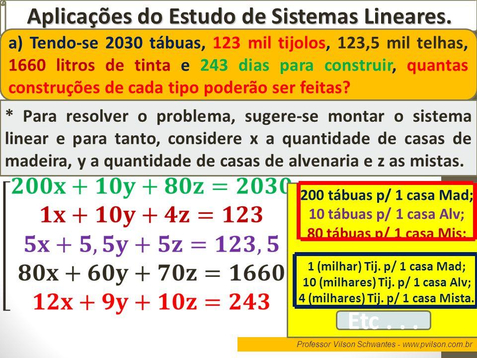 Etc . . . Aplicações do Estudo de Sistemas Lineares.