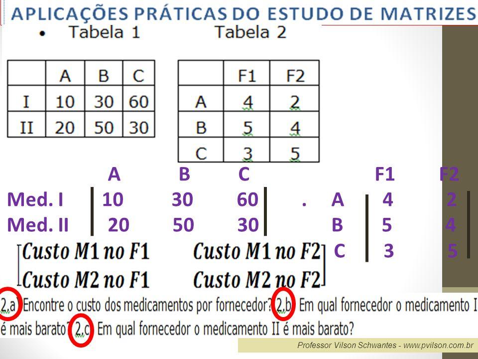 A B C F1 F2 Med. I 10 30 60 . A 4 2.