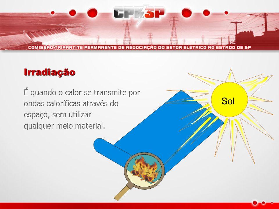 Irradiação Sol É quando o calor se transmite por