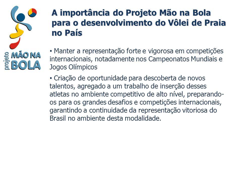 A importância do Projeto Mão na Bola para o desenvolvimento do Vôlei de Praia no País