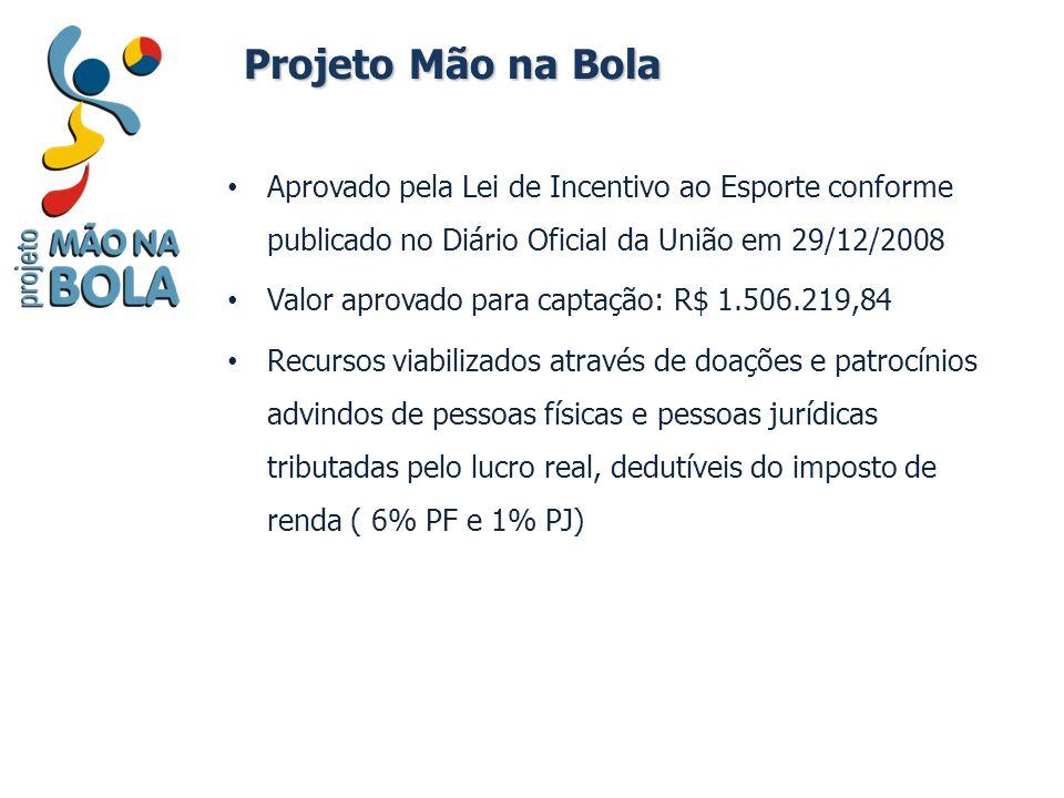 Projeto Mão na Bola Aprovado pela Lei de Incentivo ao Esporte conforme publicado no Diário Oficial da União em 29/12/2008.