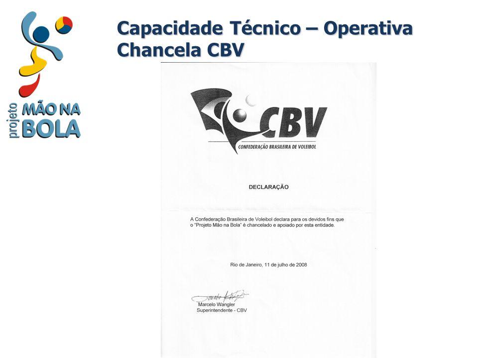 Capacidade Técnico – Operativa