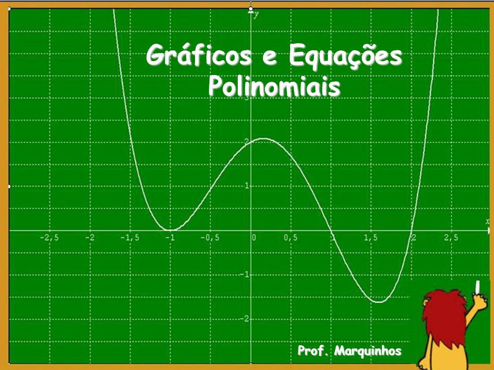 Gráficos e Equações Polinomiais