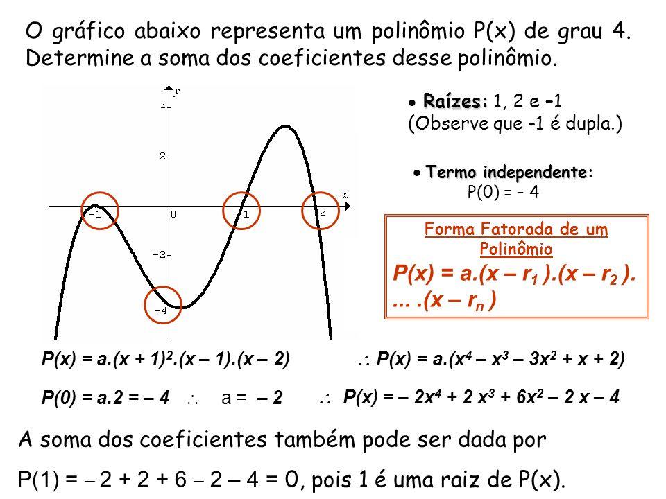 Forma Fatorada de um Polinômio