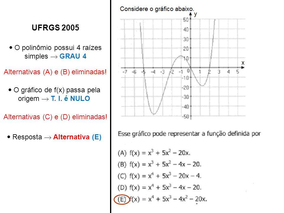 UFRGS 2005  O polinômio possui 4 raízes simples  GRAU 4