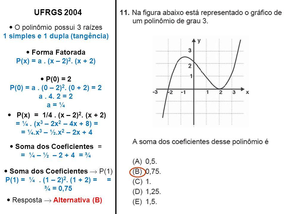 UFRGS 2004  O polinômio possui 3 raízes 1 simples e 1 dupla (tangência)  Forma Fatorada. P(x) = a . (x – 2)2. (x + 2)