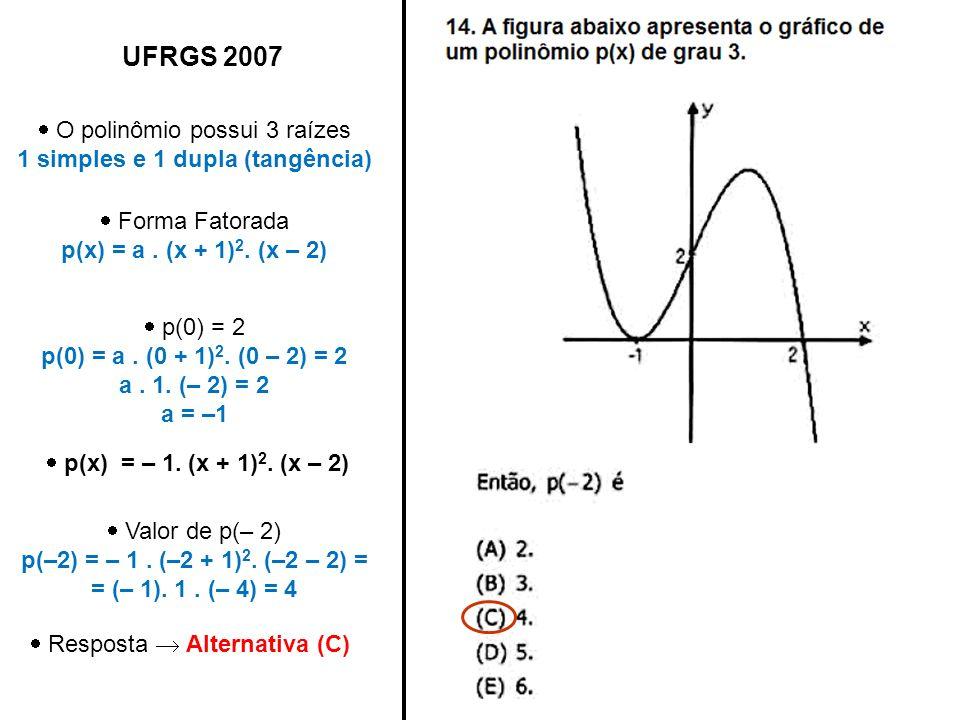 p(–2) = – 1 . (–2 + 1)2. (–2 – 2) = = (– 1). 1 . (– 4) = 4