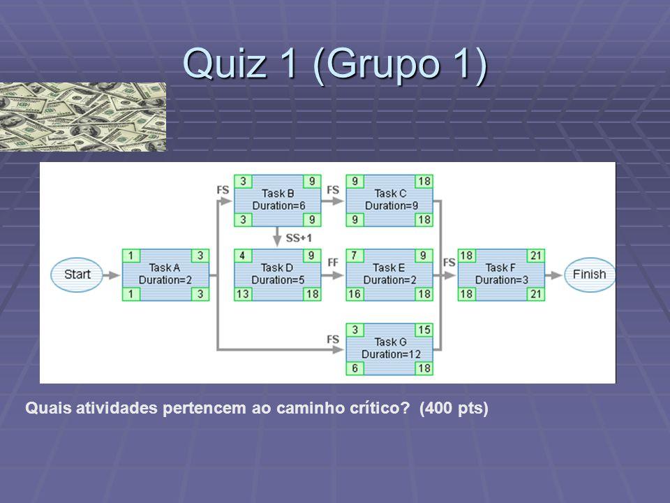 Quiz 1 (Grupo 1) Quais atividades pertencem ao caminho crítico (400 pts)
