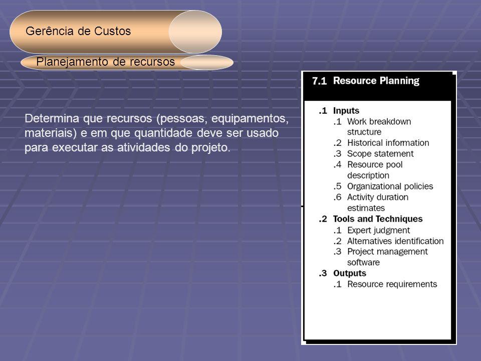 Gerência de Custos Planejamento de recursos. Determina que recursos (pessoas, equipamentos, materiais) e em que quantidade deve ser usado.