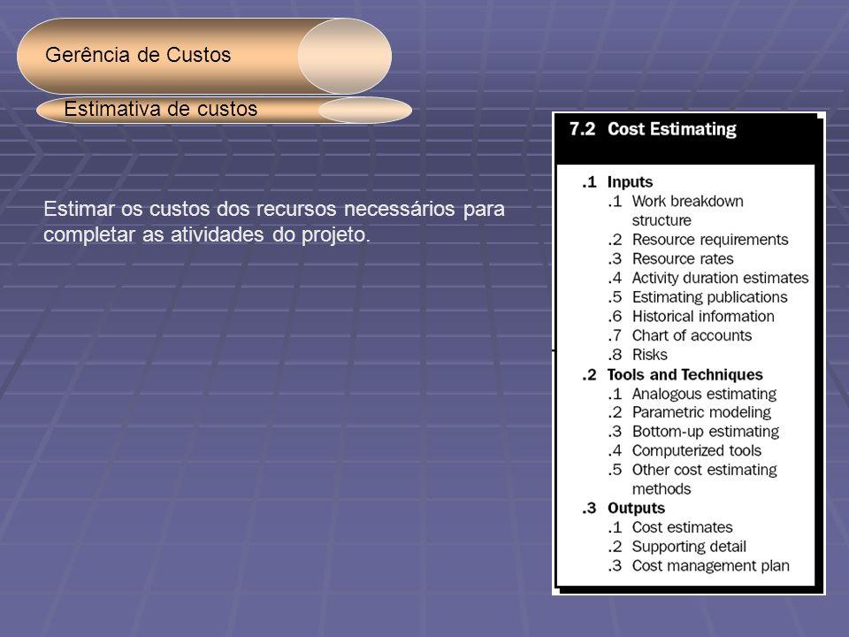 Gerência de Custos Estimativa de custos. Estimar os custos dos recursos necessários para.