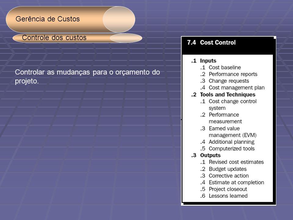 Gerência de Custos Controle dos custos Controlar as mudanças para o orçamento do projeto.