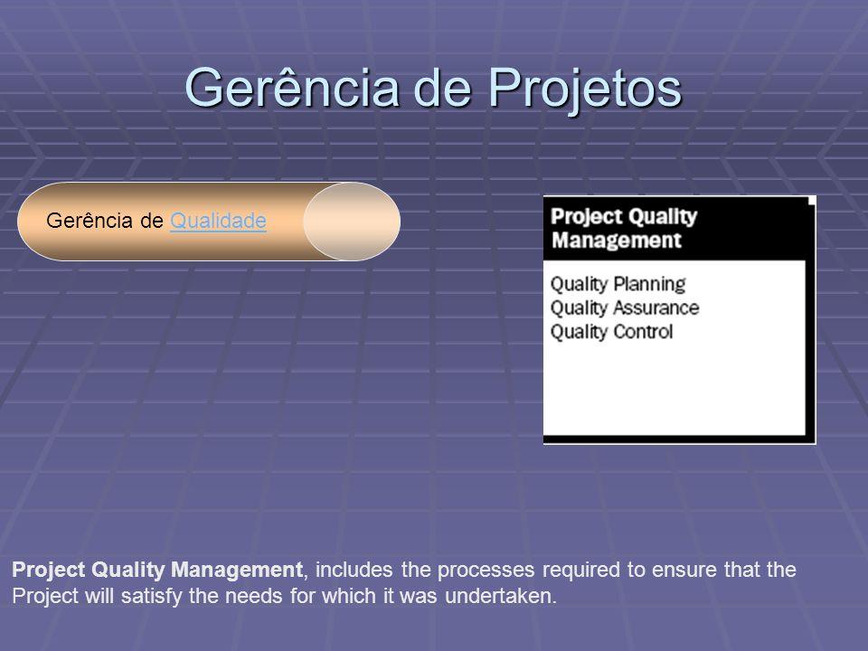 Gerência de Projetos Gerência de Qualidade
