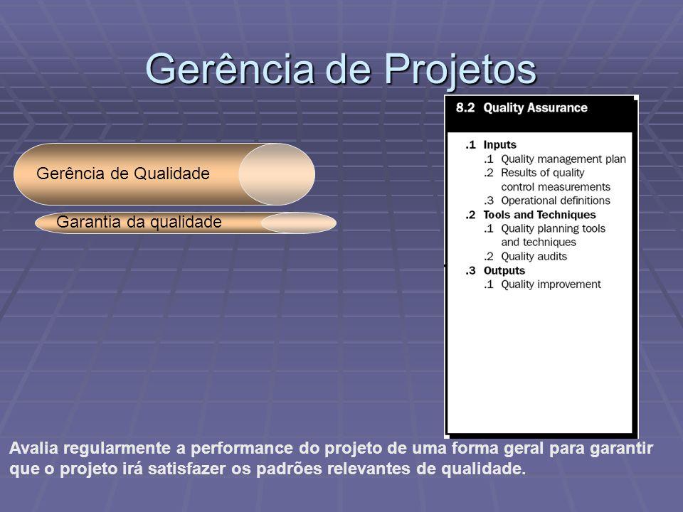 Gerência de Projetos Gerência de Qualidade Garantia da qualidade