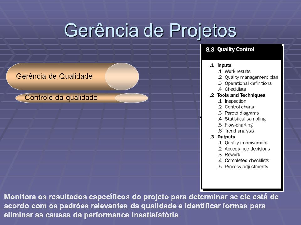 Gerência de Projetos Gerência de Qualidade Controle da qualidade