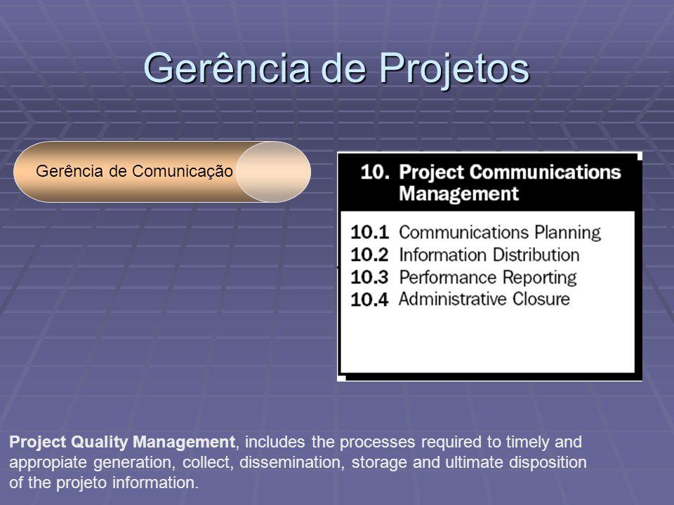 Gerência de Projetos Gerência de Comunicação