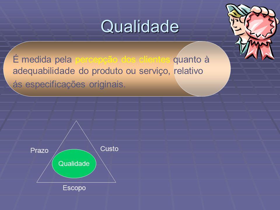 Qualidade É medida pela percepção dos clientes quanto à adequabilidade do produto ou serviço, relativo.
