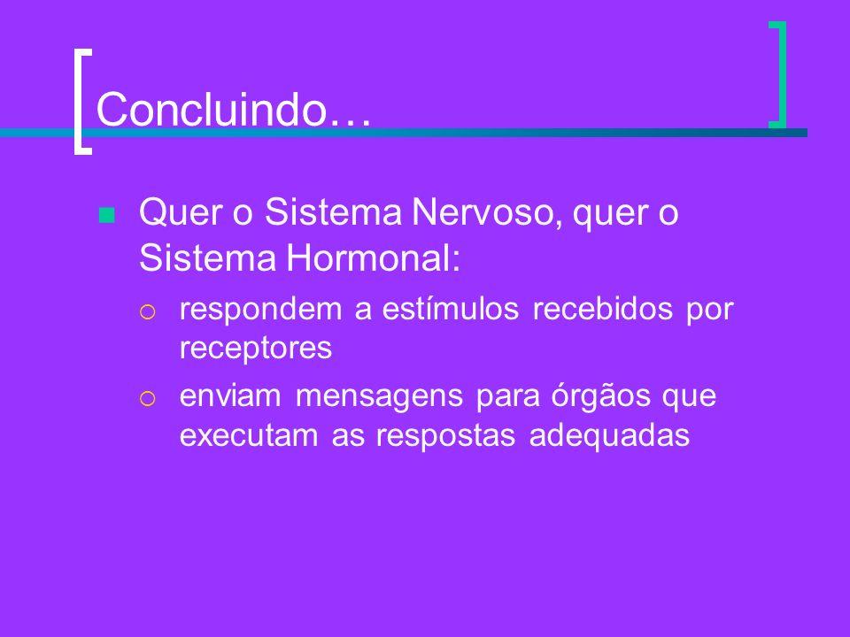 Concluindo… Quer o Sistema Nervoso, quer o Sistema Hormonal: