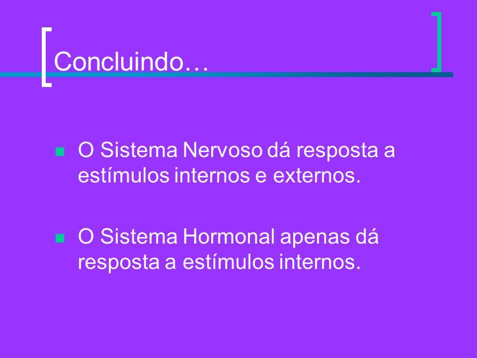 Concluindo… O Sistema Nervoso dá resposta a estímulos internos e externos.