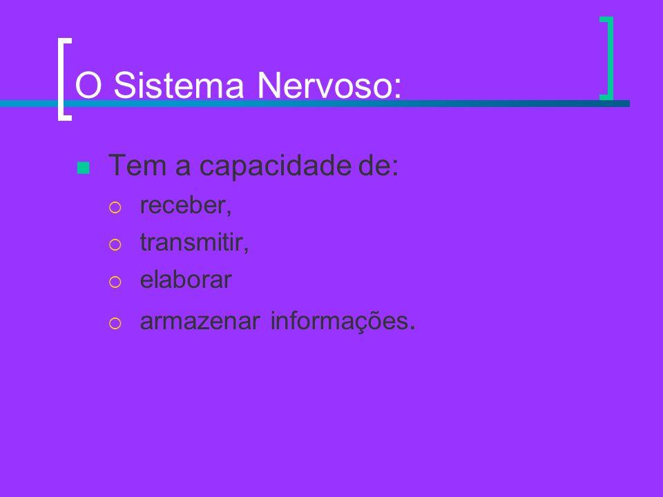 O Sistema Nervoso: Tem a capacidade de: receber, transmitir, elaborar