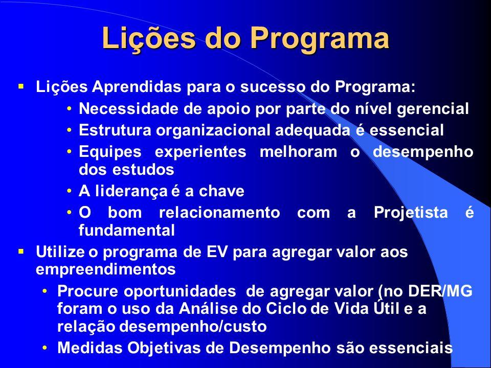 Lições do Programa Lições Aprendidas para o sucesso do Programa: