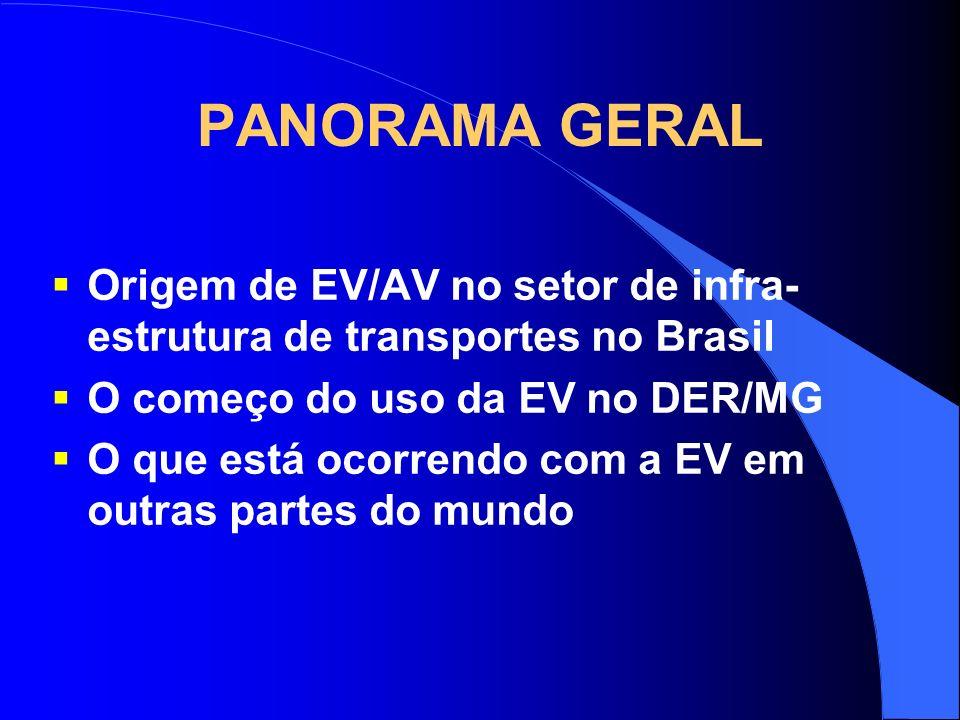 PANORAMA GERAL Origem de EV/AV no setor de infra-estrutura de transportes no Brasil. O começo do uso da EV no DER/MG.
