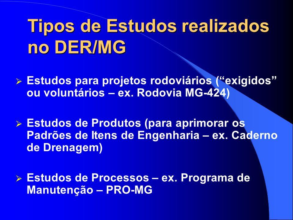 Tipos de Estudos realizados no DER/MG