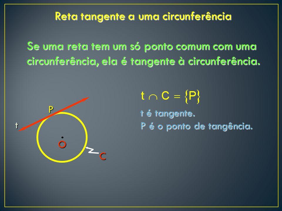Reta tangente a uma circunferência