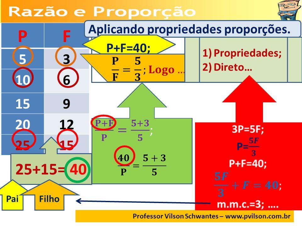 Aplicando propriedades proporções.