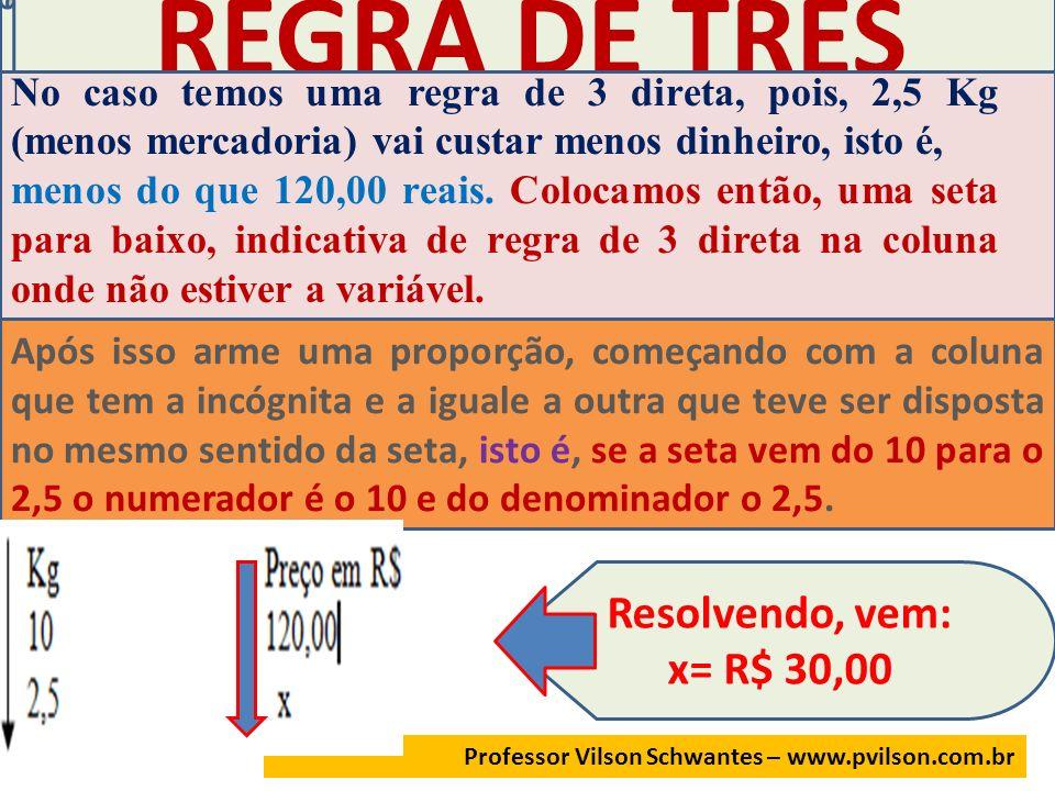 REGRA DE TRÊS Resolvendo, vem: x= R$ 30,00