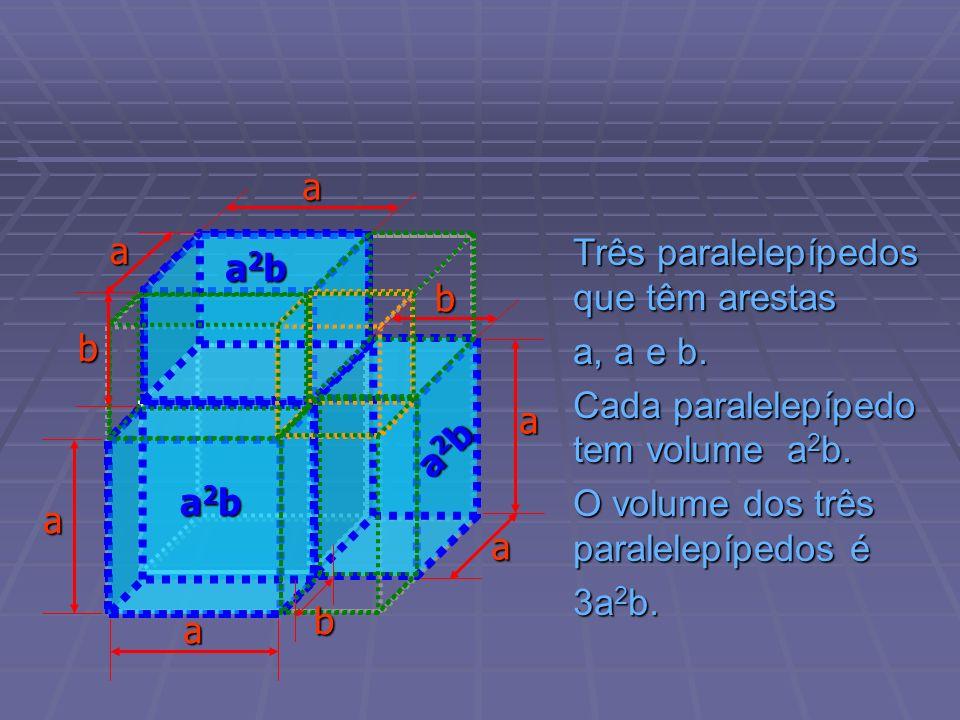 a a. Três paralelepípedos que têm arestas. a, a e b. Cada paralelepípedo tem volume a2b. O volume dos três paralelepípedos é.