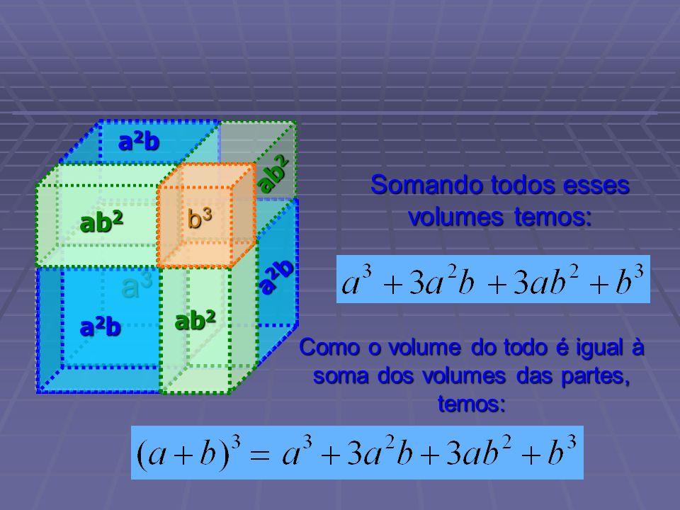 a3 Somando todos esses volumes temos: b3 ab2 a2b ab2 a2b ab2 a2b