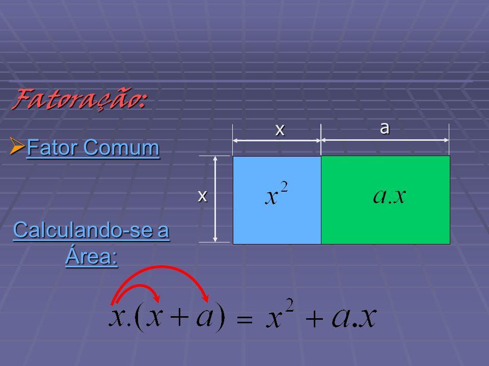 Fatoração: x a Fator Comum x Calculando-se a Área: