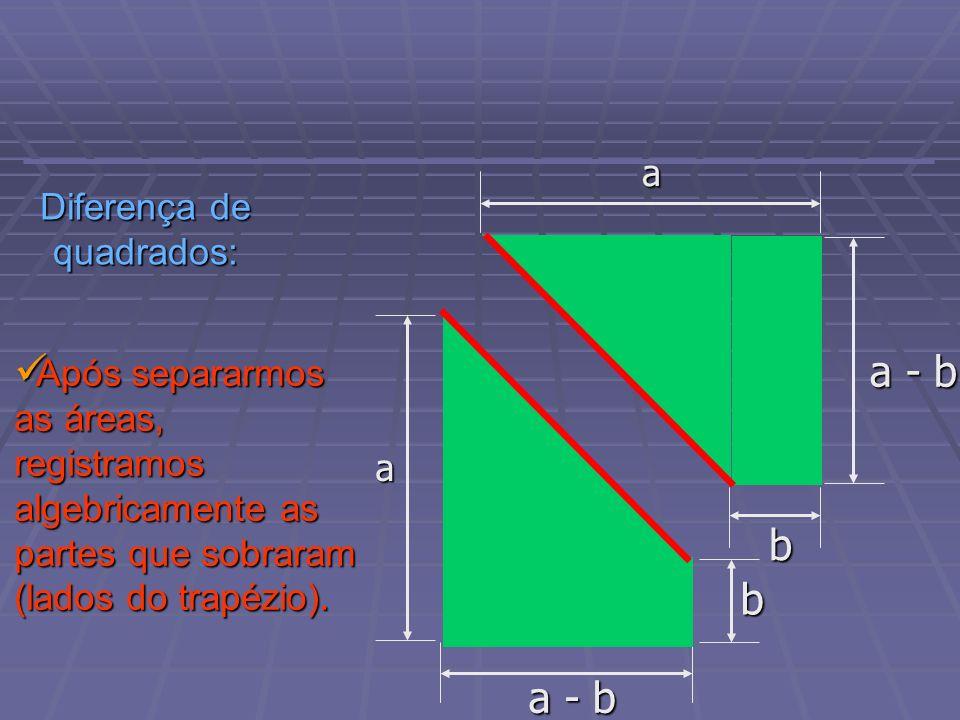 Diferença de quadrados: